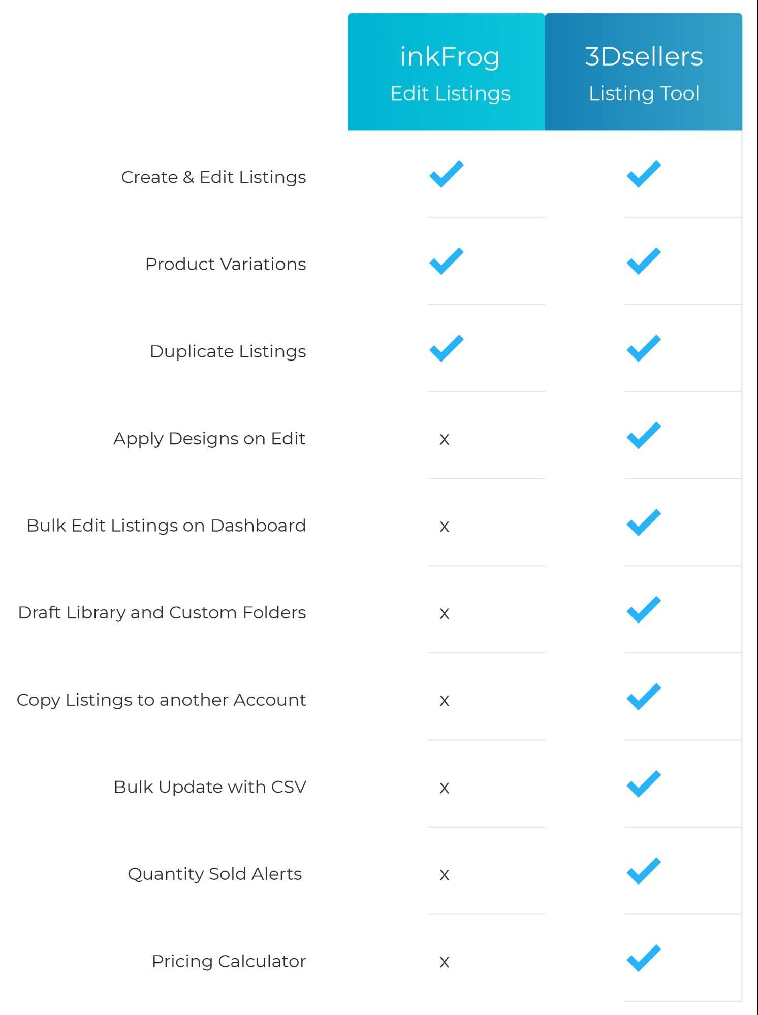 inkfrog vs 3dsellers ebay listing tool