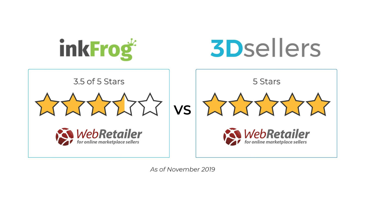 3dsellers Inkfrog Vs 3dsellers What Is The Best Ebay Listing Software In 2020