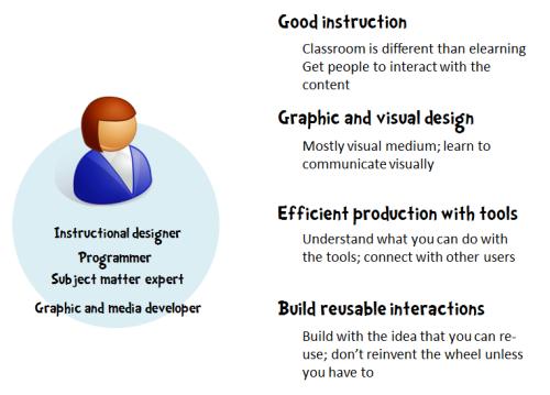 Image result for learn multiple skills