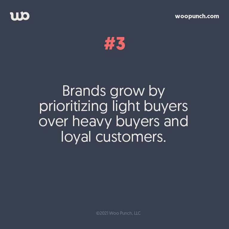 Brands grow by prioritizing light buyers over heavy buyers and loyal customers.