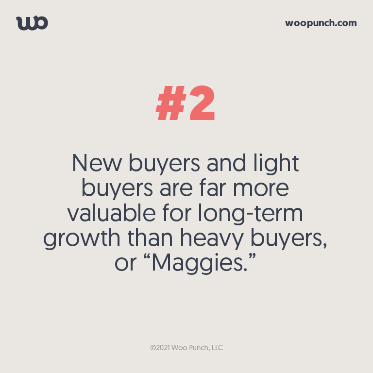 New buyers and light buyers are far more valuable for long-term growth than heavy buyers