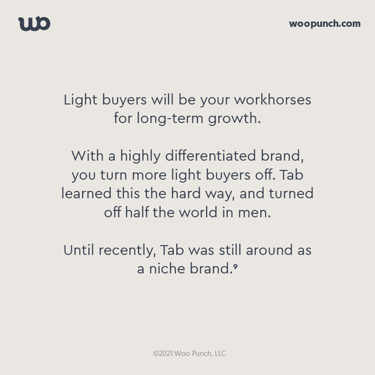 Light buyers will be your workhorses for long-term growth.  With a highly differentiated brand,  you turn more light buyers off. Tab learned this the hard way, and turned off half the world in men.   Until recently, Tab was still around as  a niche brand.9