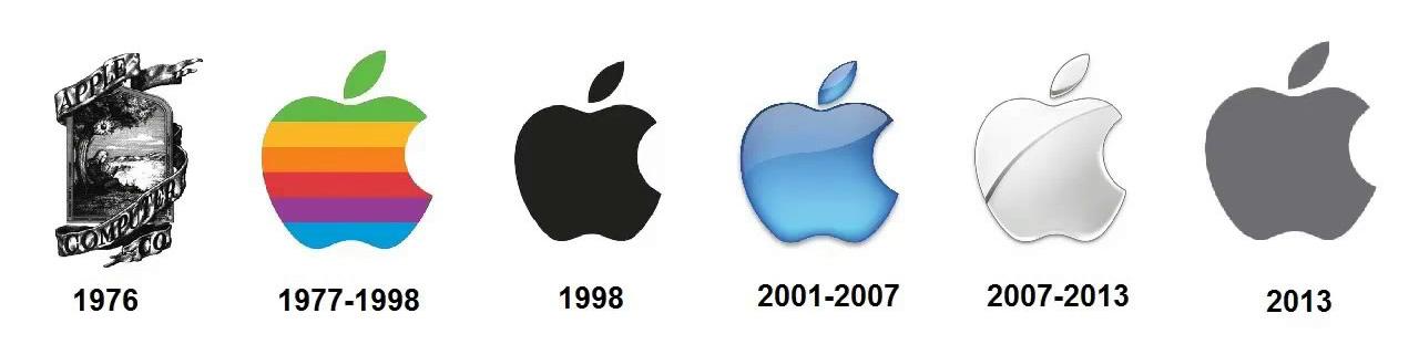 Evolution of a Logo.