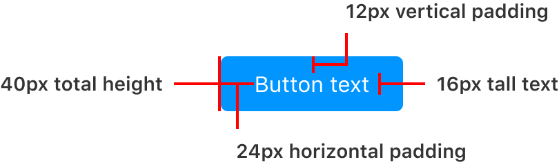 Polymer button padding