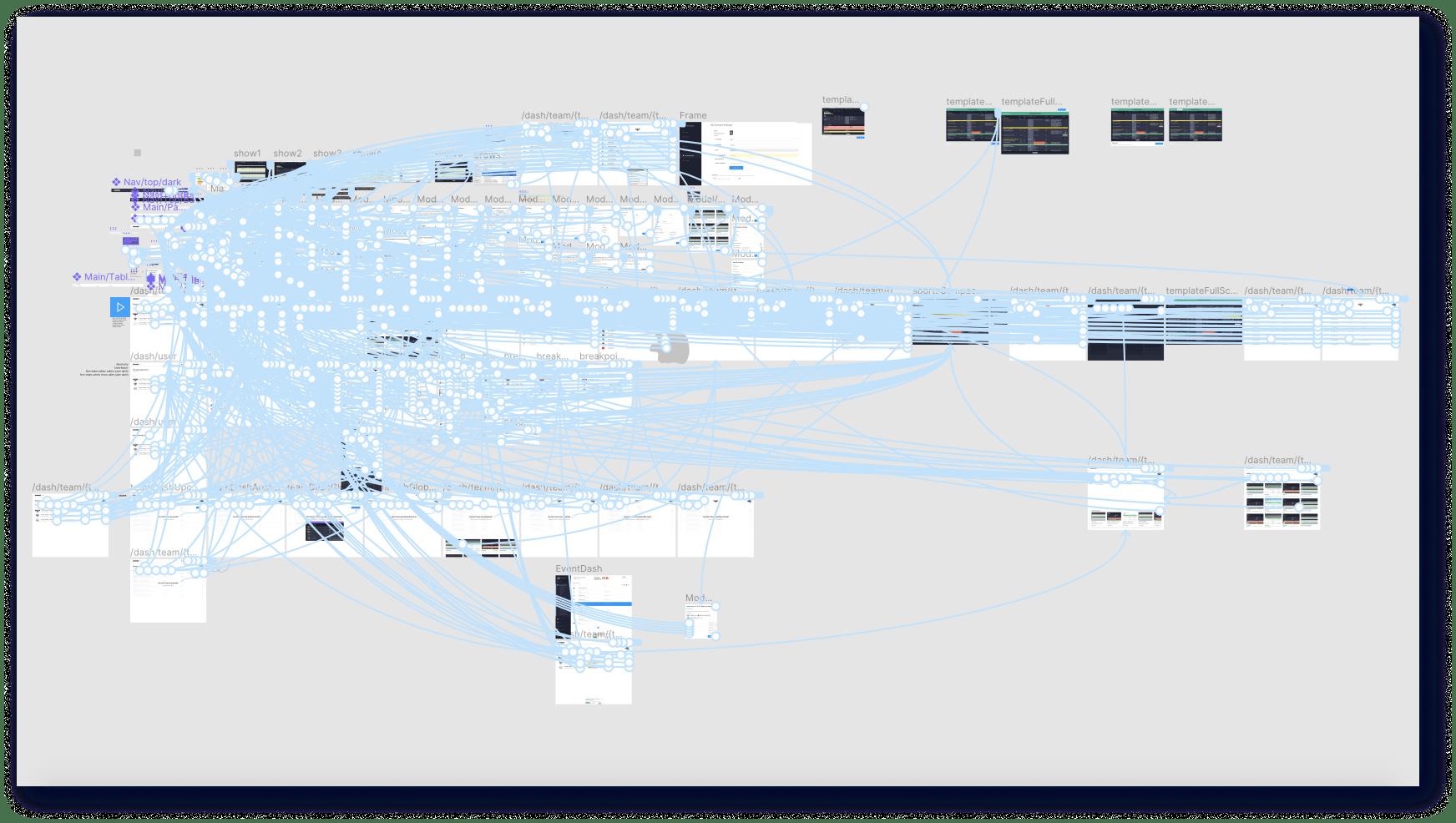 Shoflo 2019 redesign prototype nodes