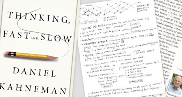 pages from Thinking, Fast and Slow
