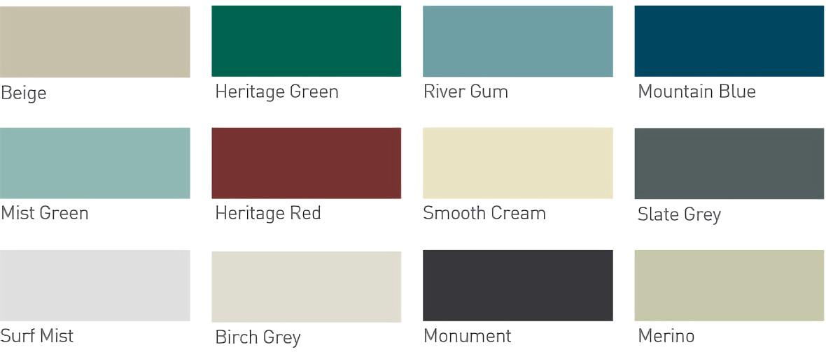 ThinTanks Colour Chart