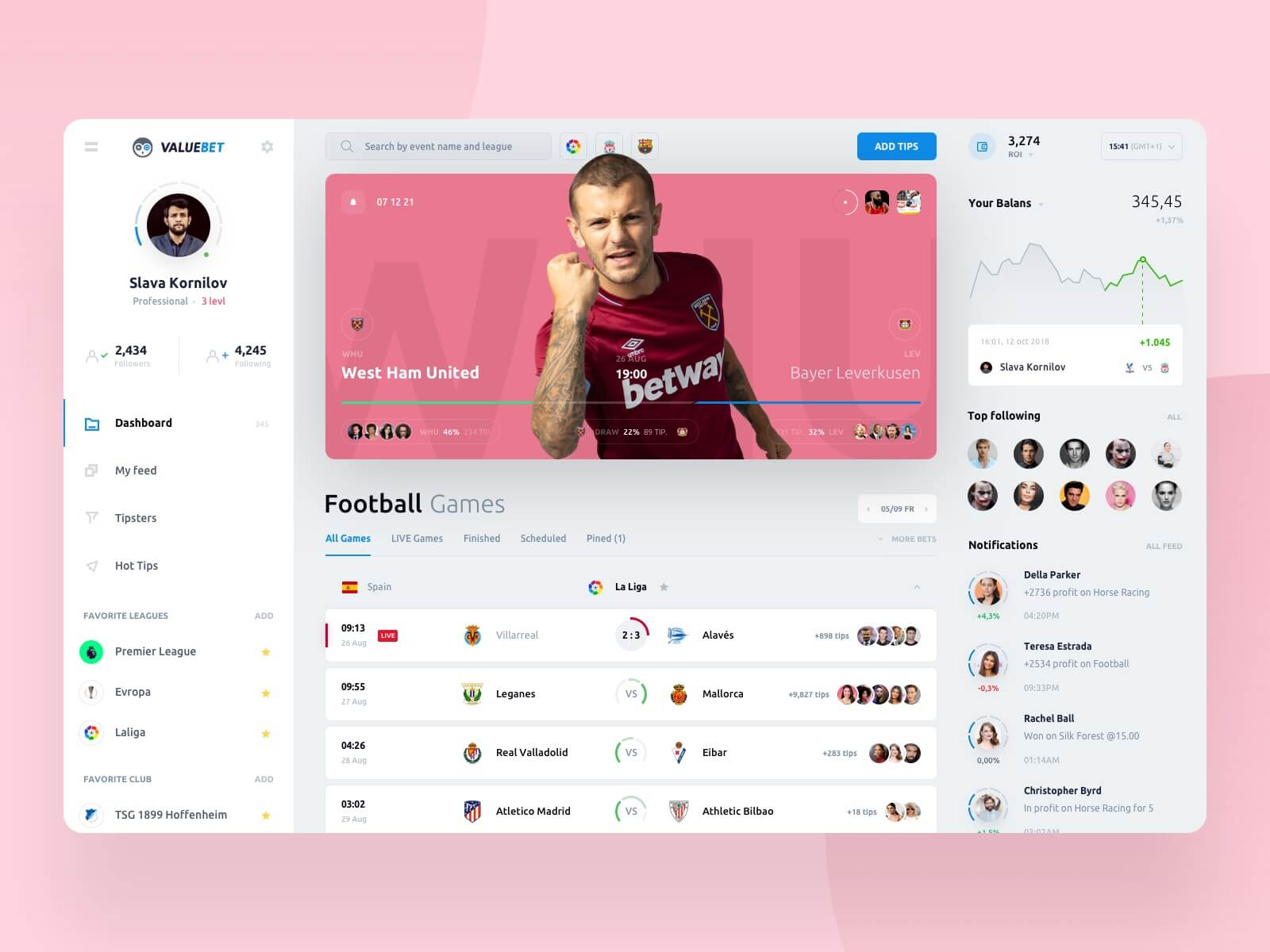 Dashboard design for a sports social network