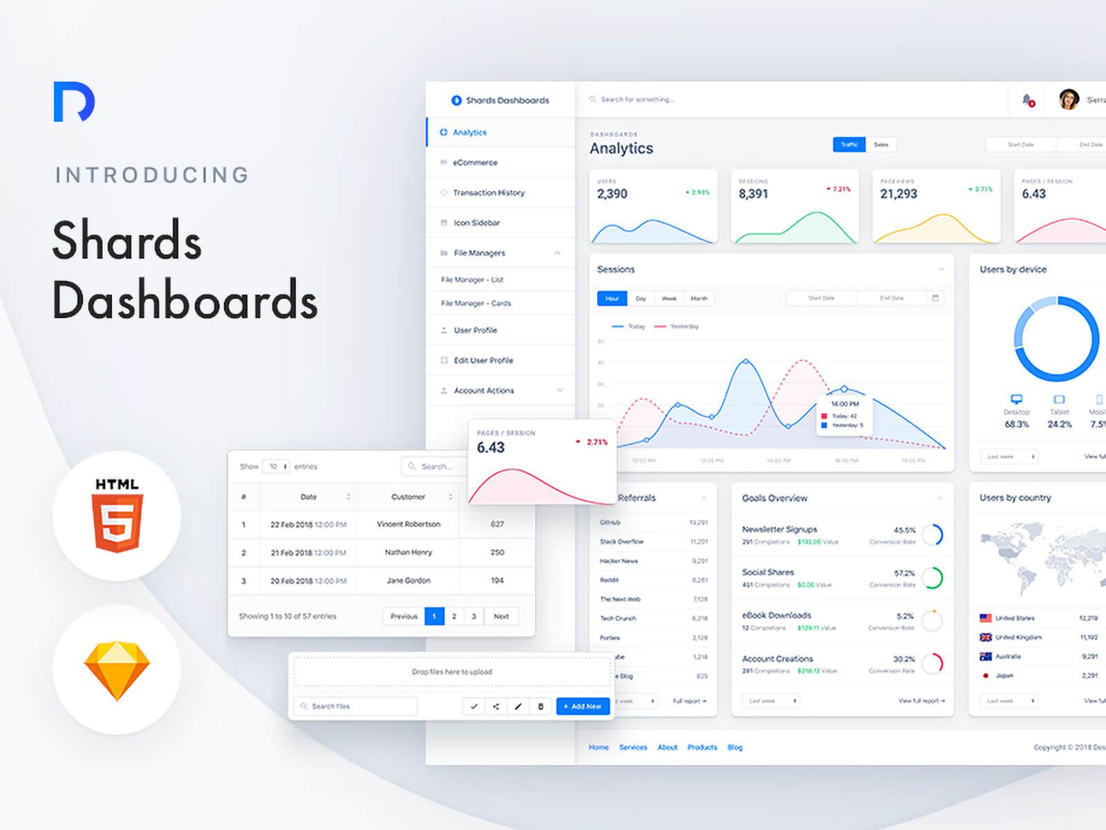 Dashboard UI Kit showcasing different designs