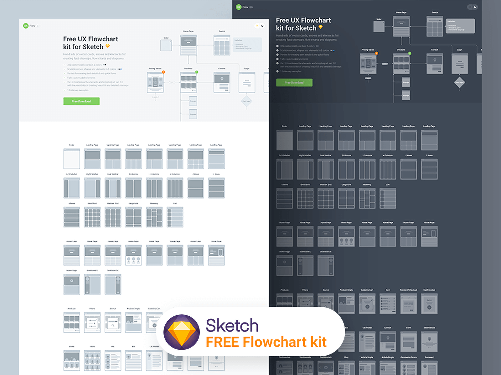 Wireframe style of different flowcharts