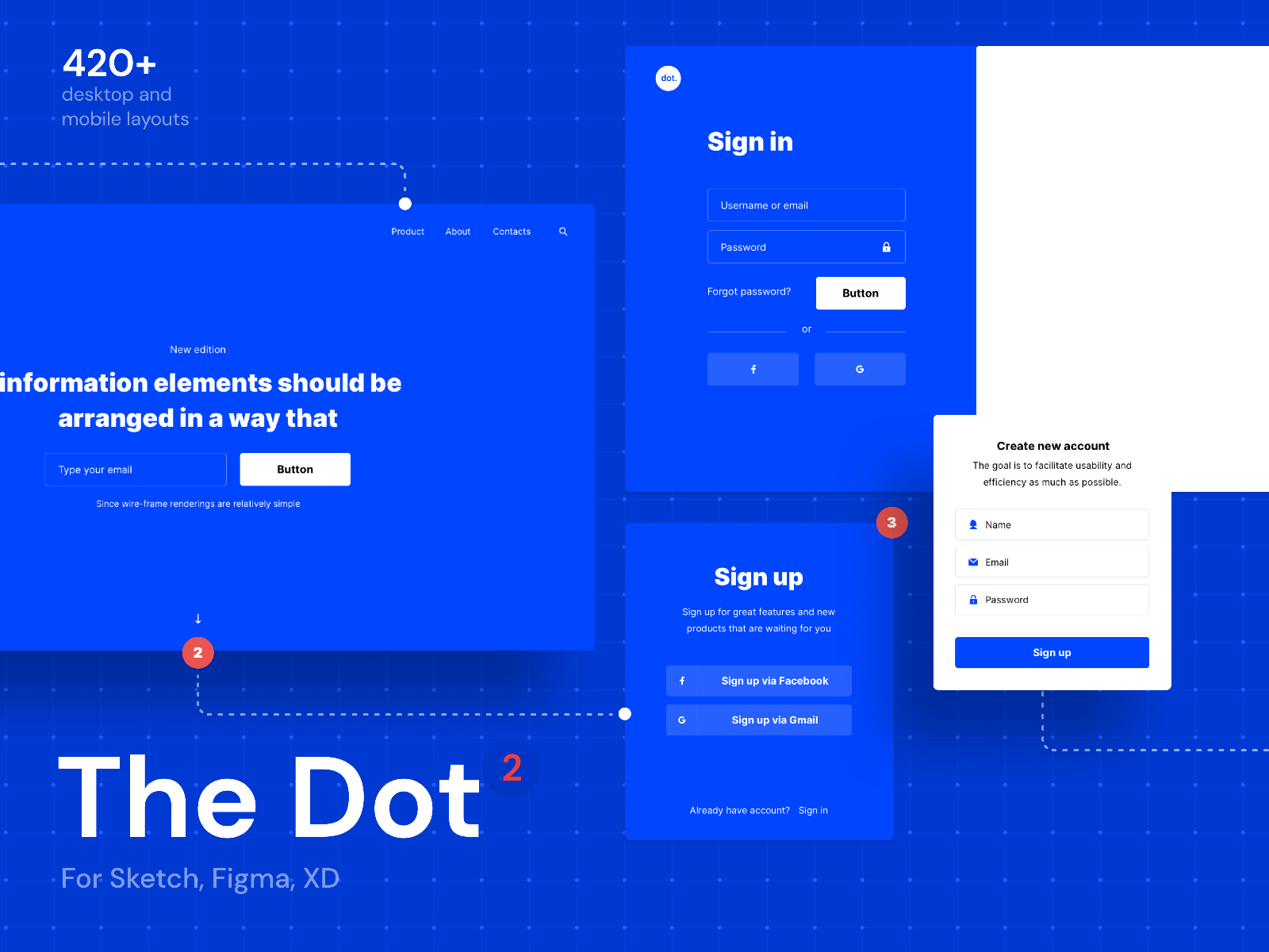 Preview of some design elements from the Dot 2 Wireframe Kit