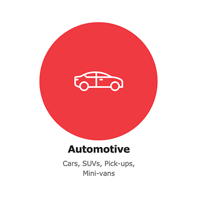 Automotive category