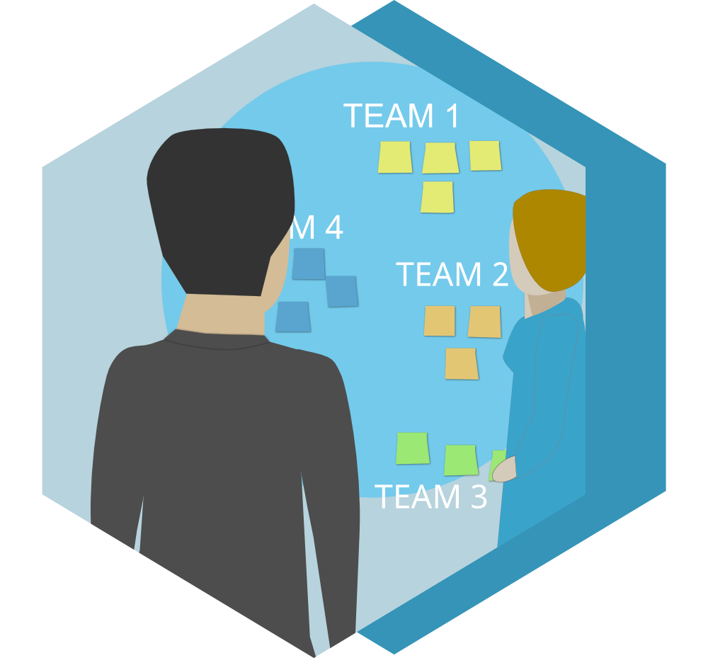 Icoon Scaling Scrum