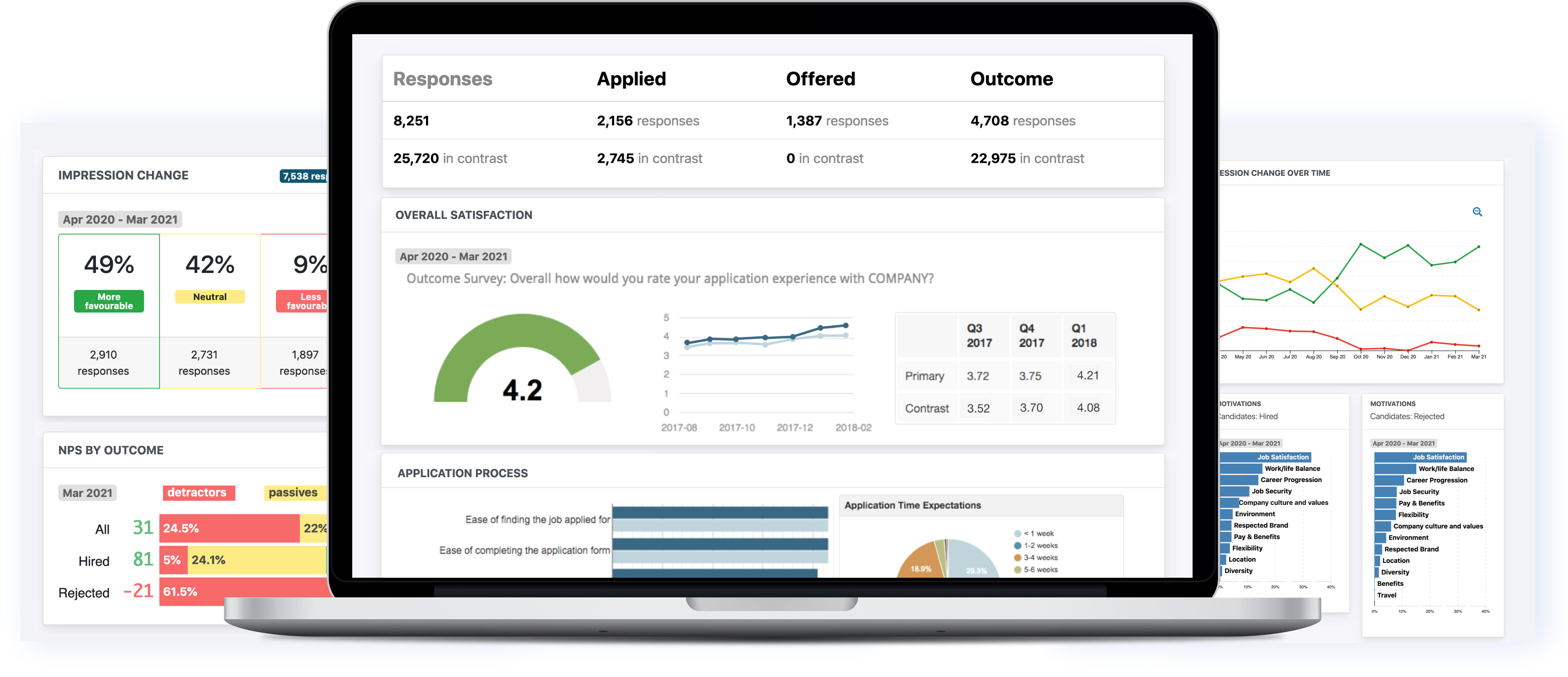 Mystery Applicant dashboard images