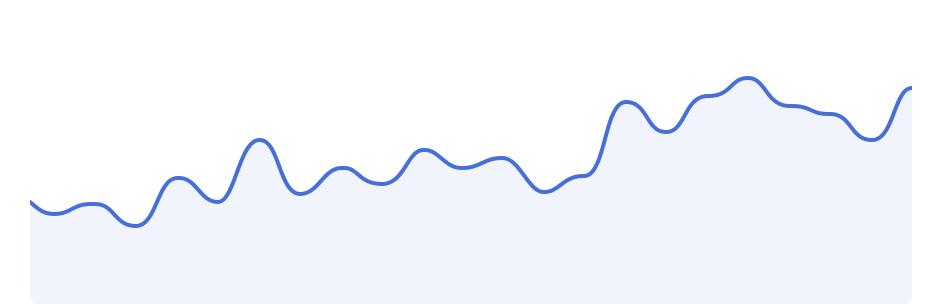 Analytics Social Proof PopKit