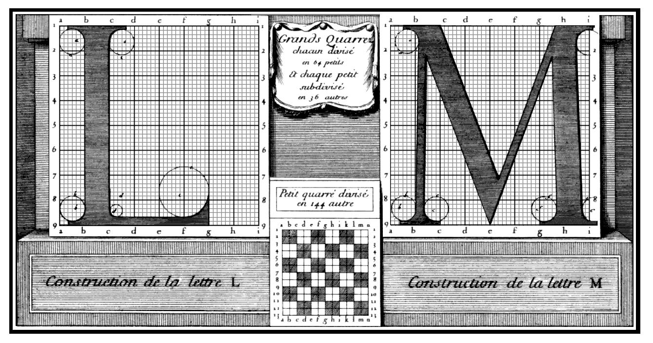 Malha de construção de algumas letras da romana do rei