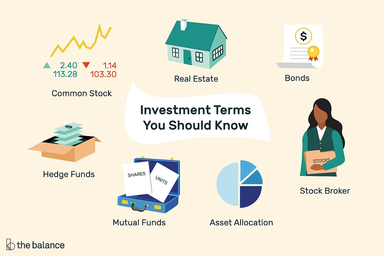 维持定期投资