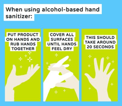 when using alcohol-based hand sanitizer