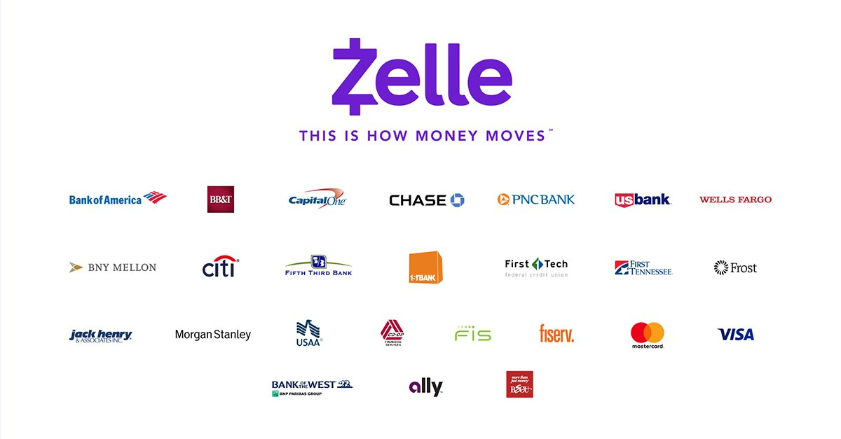"Zelle on Twitter: ""We're working with the most forward-thinking ..."