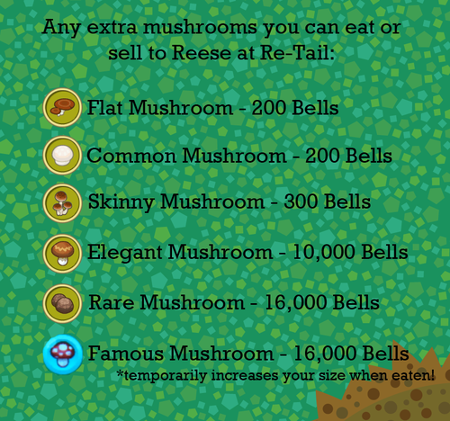 mushrooming season data