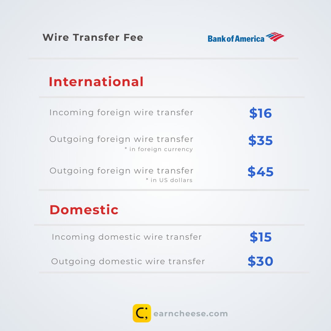 boa wire transfer fee