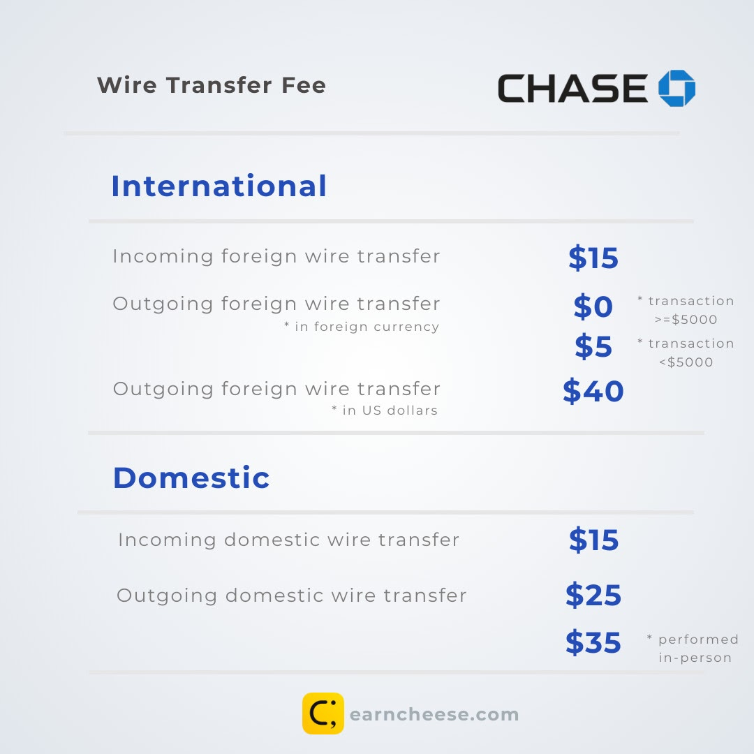 chase wire transfer fee