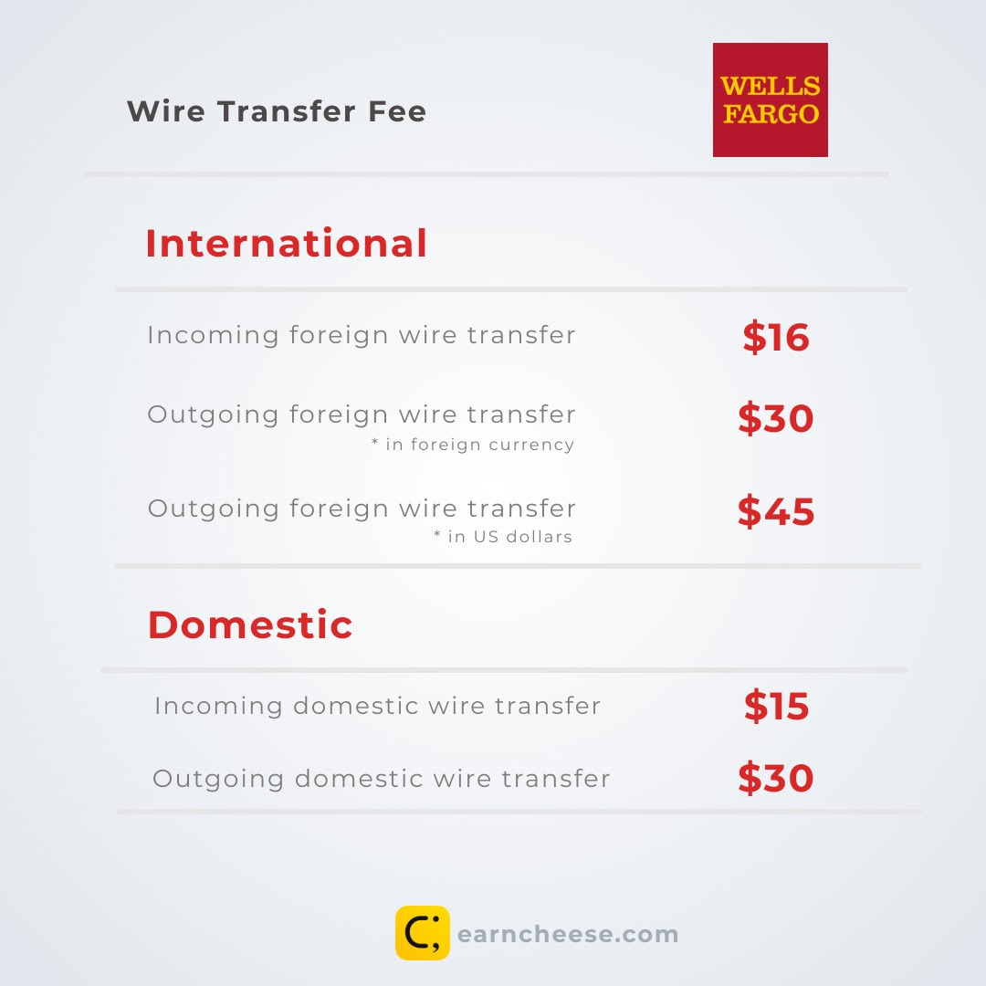 Wells Fargo Wire Transfer Fee