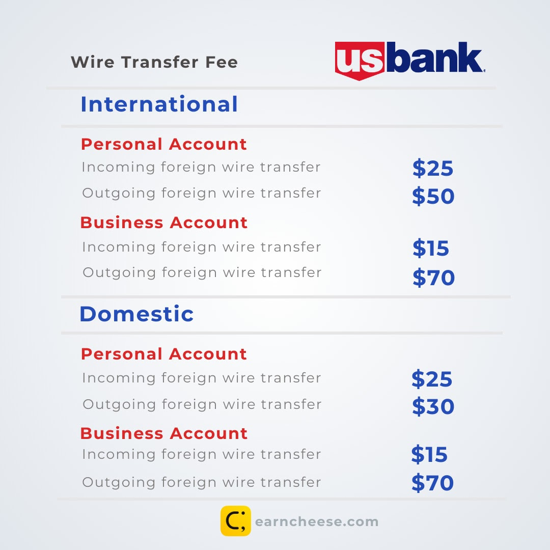 us bank wire transfer fee