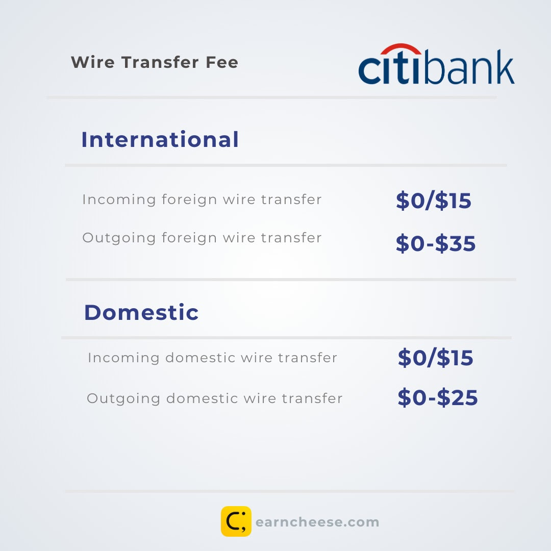 citibank Wire Transfer fee