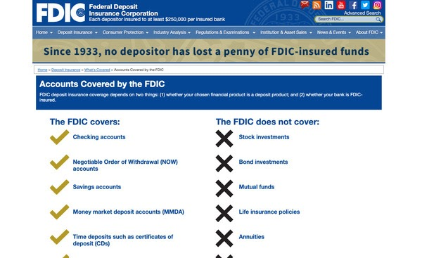 FDIC accounts covered