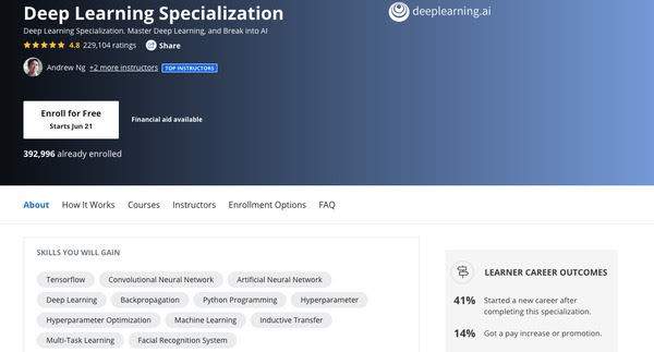 Deep Learning Specialization