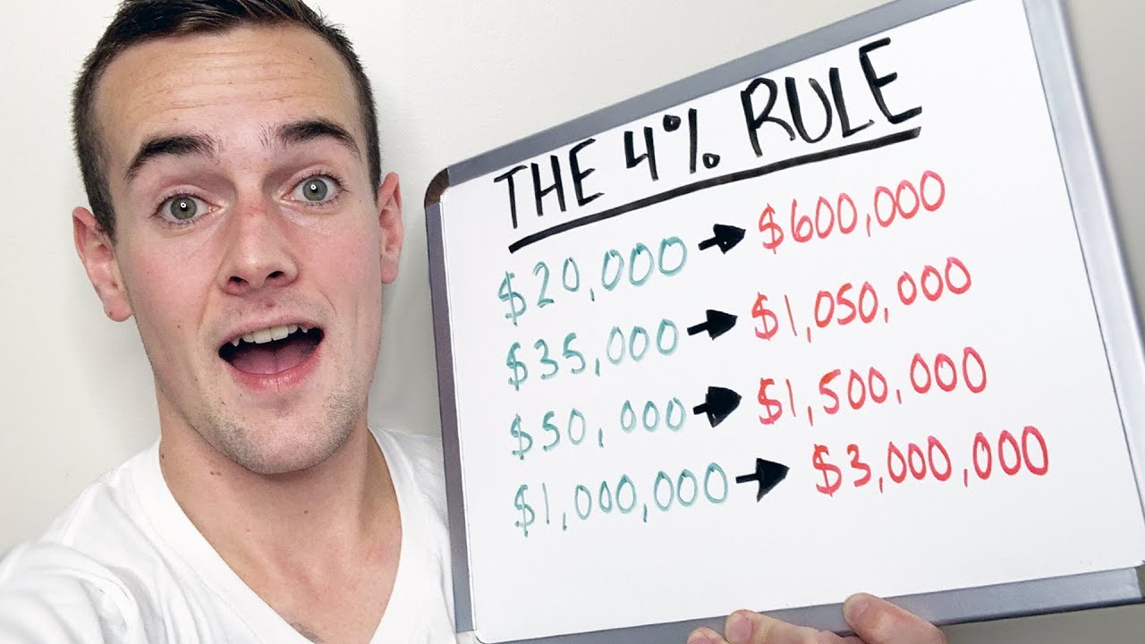 HOW TO RETIRE AT AGE 30 (& Live Off Your Investments) - YouTube