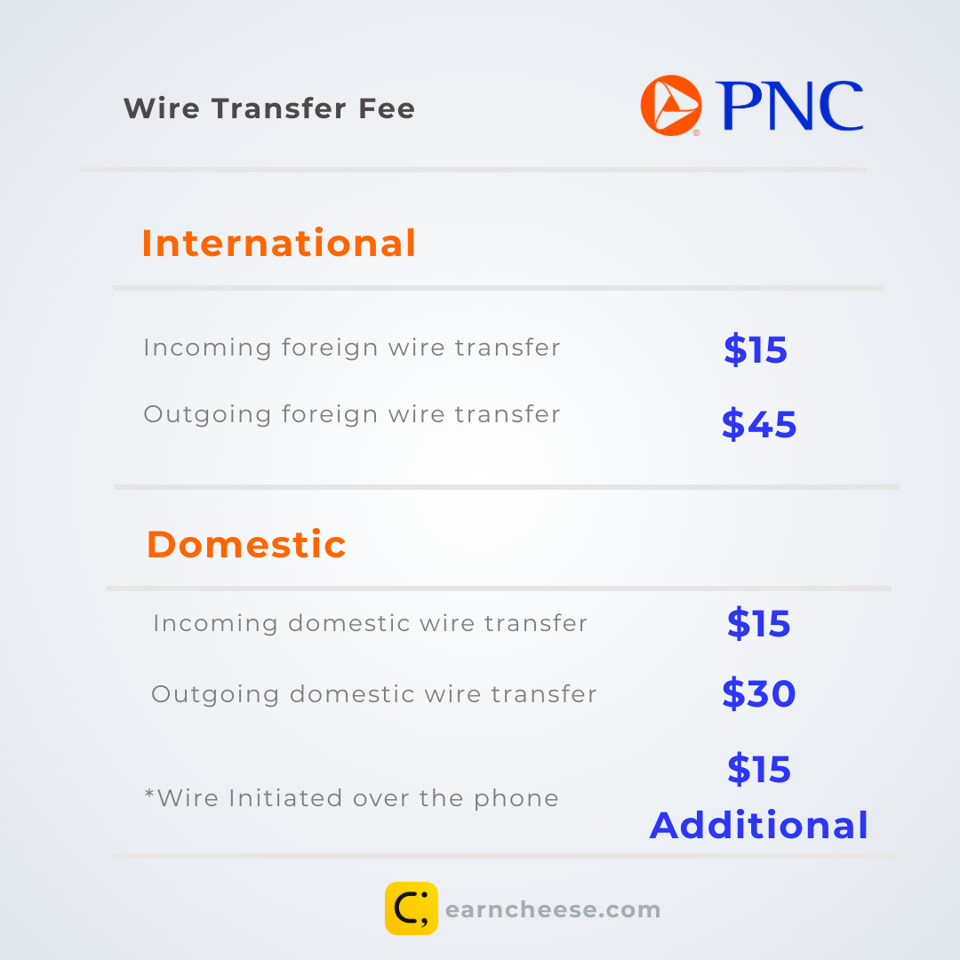 PNC Wire Transfer Fees