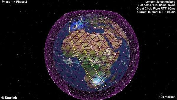 spaceX星链计划