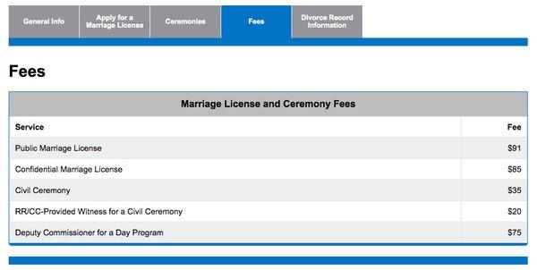 marriage fee