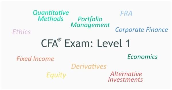 特许金融分析师证书(CFA)