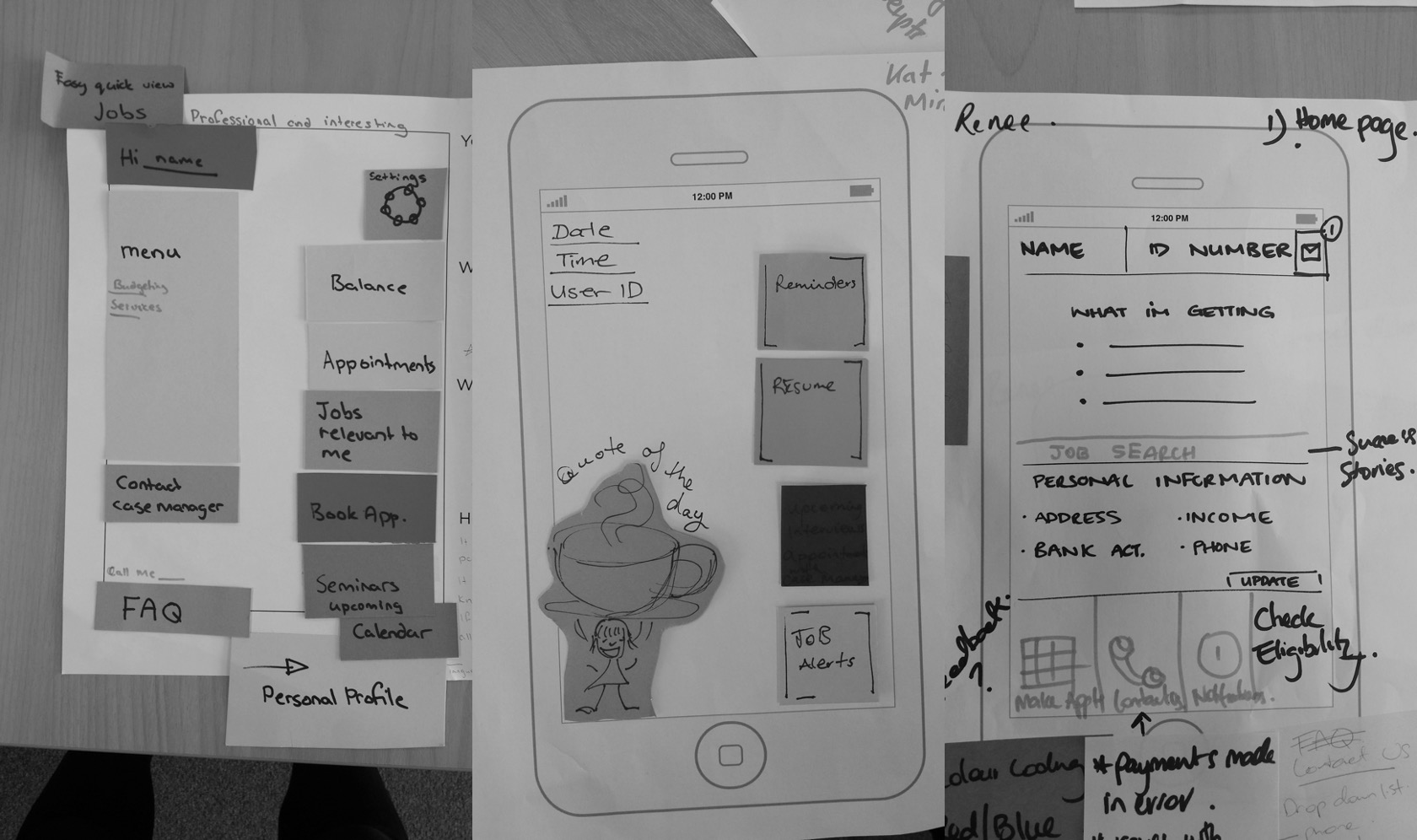 """Magic Tools"" developed by WINZ Clients within the co-design workshops"