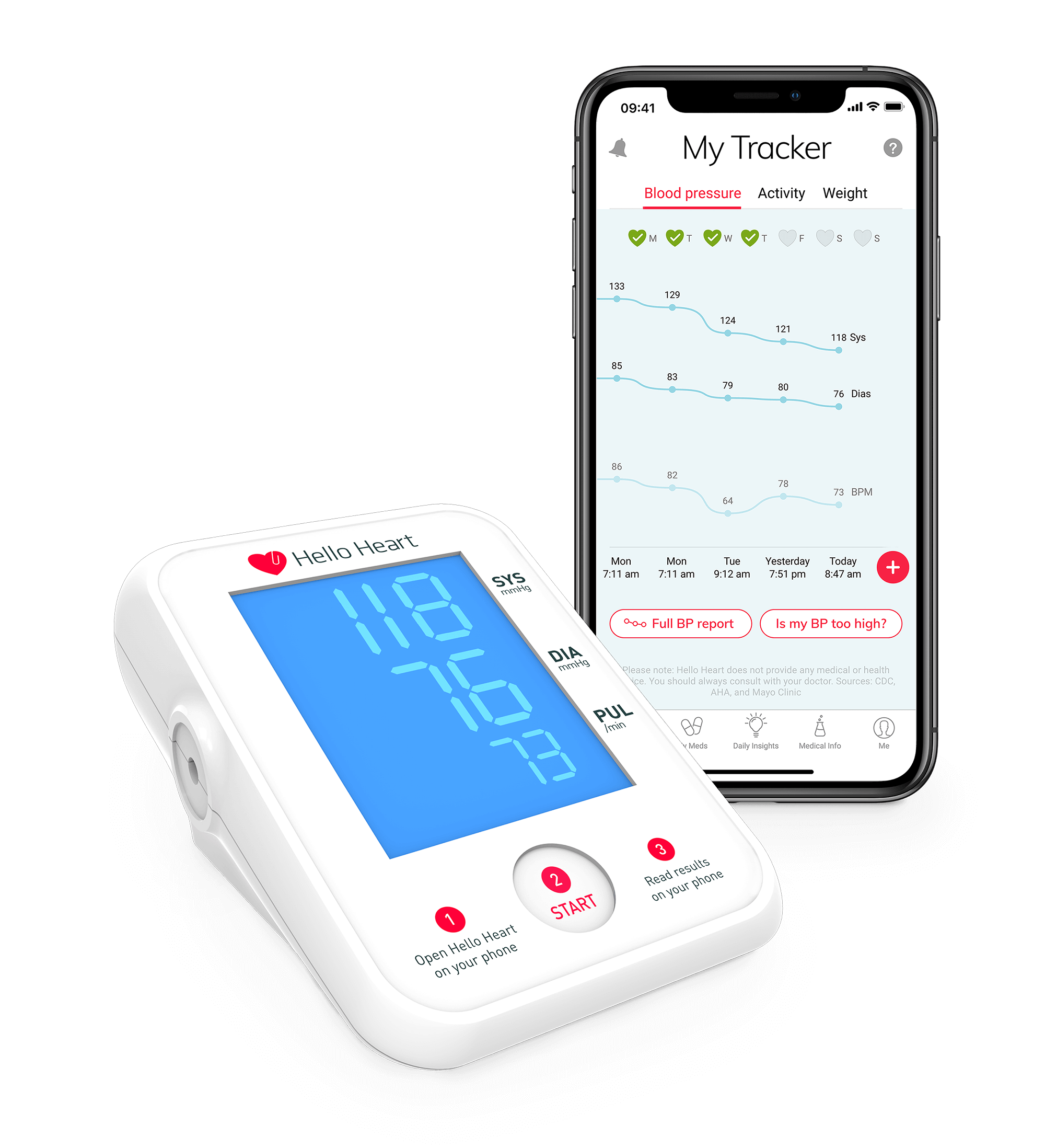 The Hello Hear app and blood pressure monitor