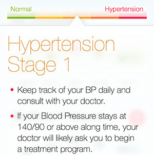 Get BP early warning when you should make a lifestyle or medication change