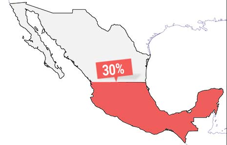 Over 30% of adults in Mexico have high blood pressure