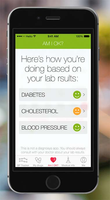 Blood pressure, Cholesterol and Glucose monitoring