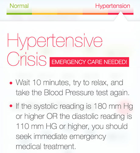 Hypertensive-Crisis