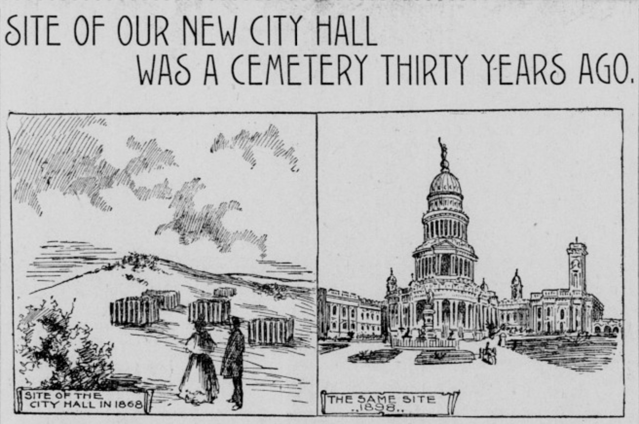 """A cartoon of two panels. The caption reads: """"Site of our new city hall was a cemetery thirty years ago."""" The first panel shows two figures - one in a dress, one in a suit, standing on a hill among square monuments - this panel says """"Site of the City Hall in 1868."""" The second panel shows completed city hall buildings on flat ground - this panel says """"The same site 1898."""" The cartoon is from a 1898 issue of the San Francisco Call newspaper."""
