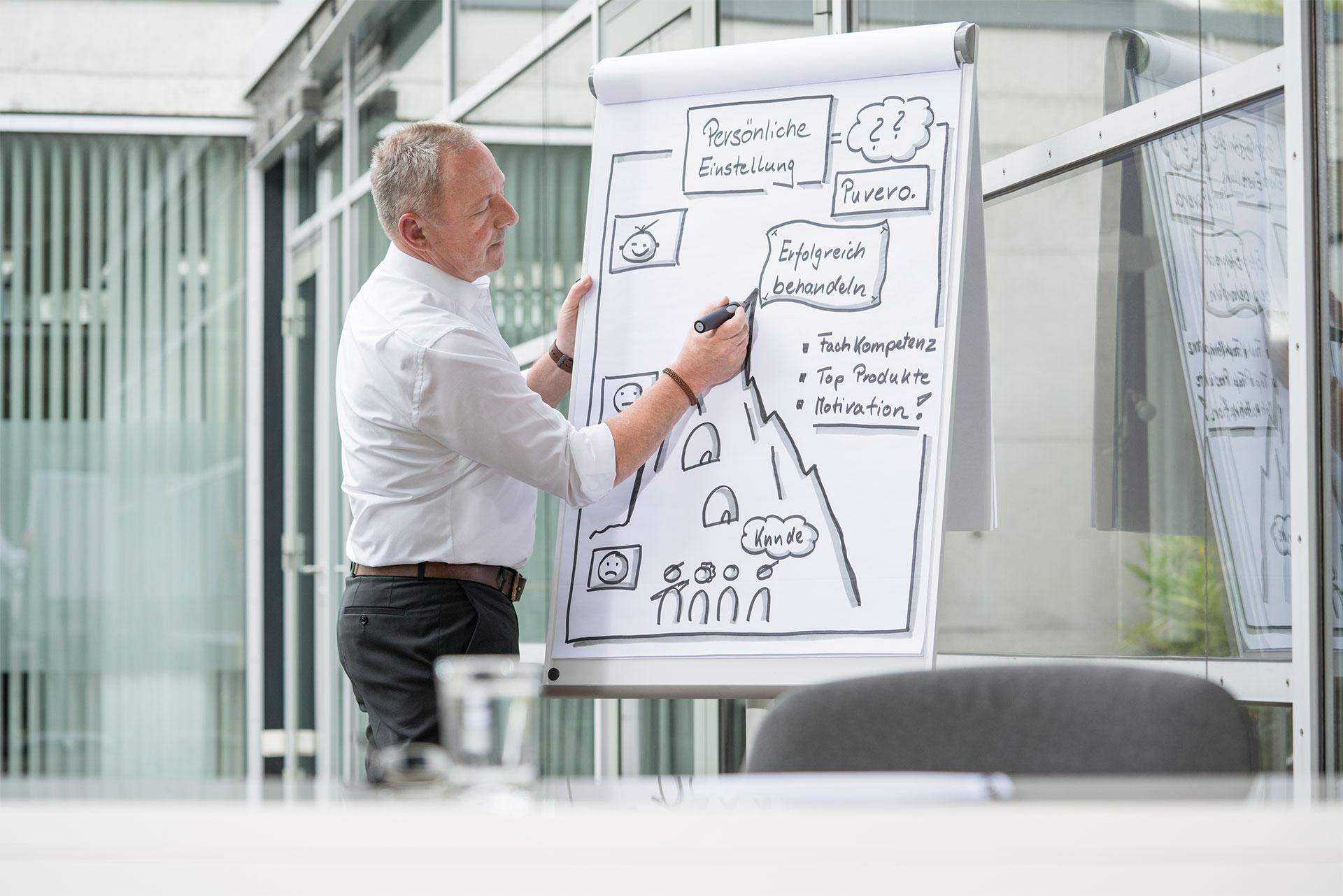 Akademie - Joachim Steinke am Whiteboard während einer Schulung