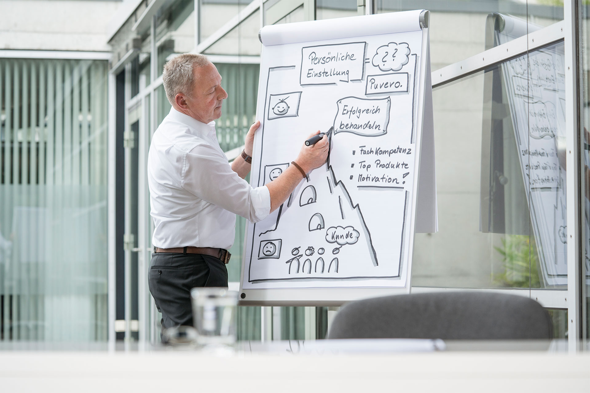 Joachim Steinke bei Inhouse Training am White Board