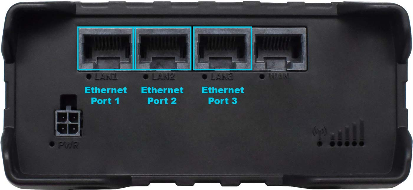 4G Router ethernet ports