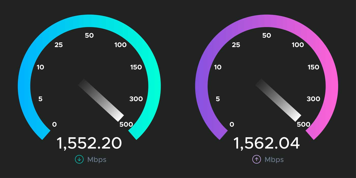 How Fast is a Leased Line?