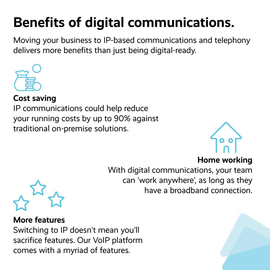 Benefits of digital communications