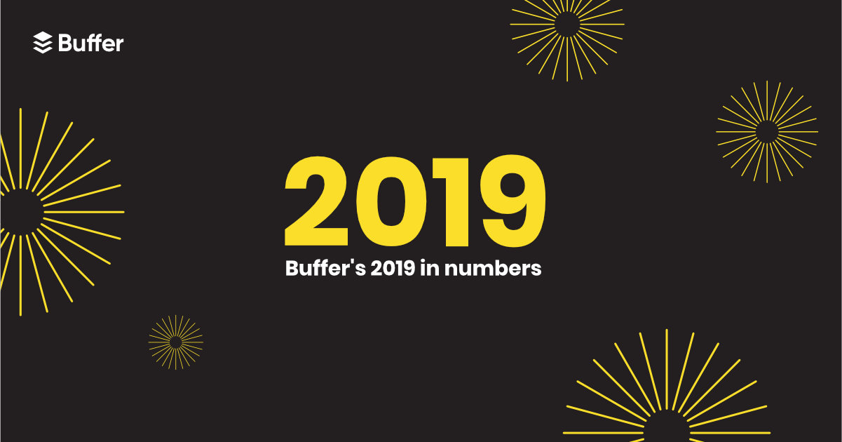 Buffer's 2019 in Numbers