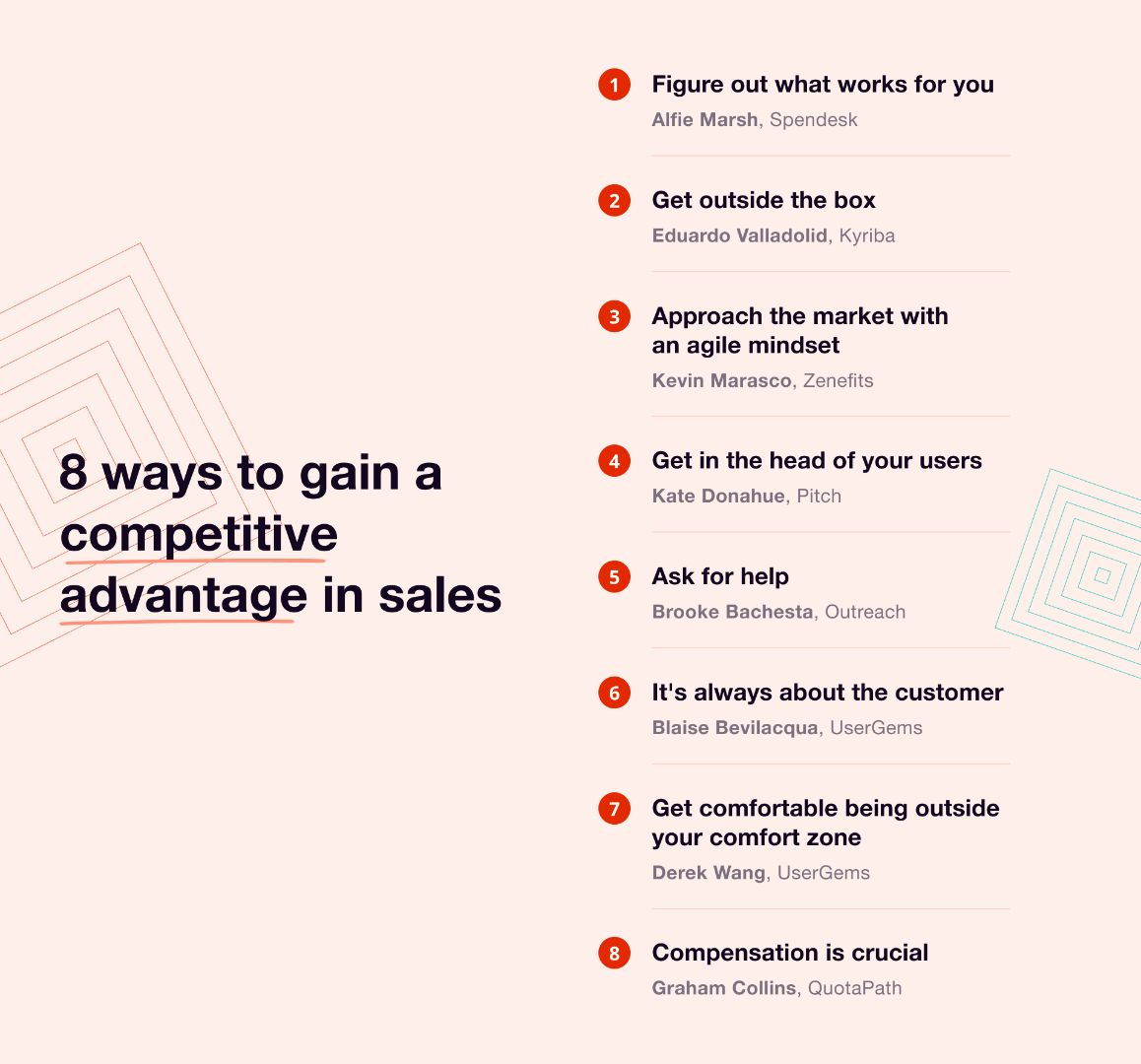 how to gain a competitive advantage in B2B sales
